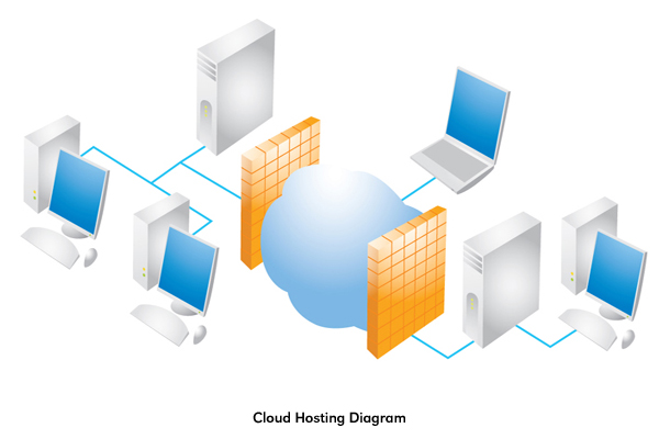 The-Cloud-Computing-Australia-118
