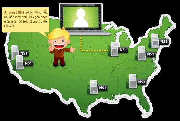 Mô hình hệ thống Anycast DNS