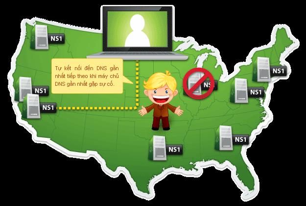 Anycast DNS là gì