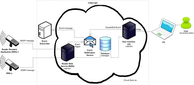 Hỏi Đáp Cloud Load Balancer